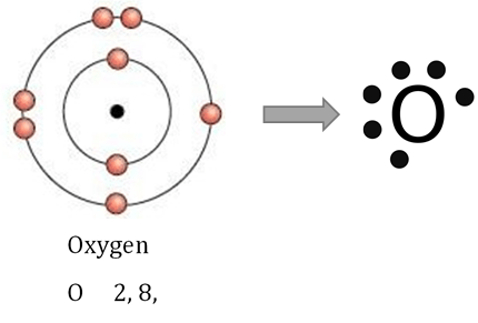 NCERT Solutions for Class 10 Science Chapter 3 Metals and non-metals image 2 intext question 1