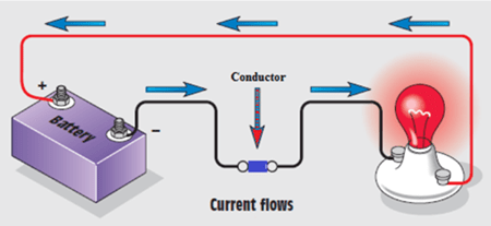 NCERT Solutions for Class 8 Science Chapter 3 Synthetic Fibres and Plastics image 1