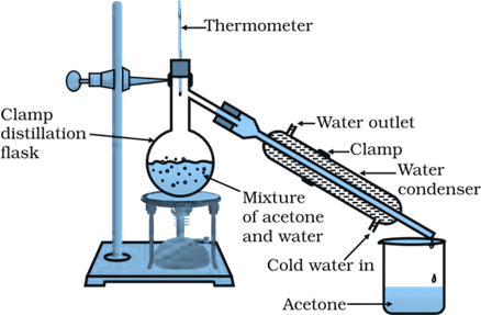 NCERT Solutions for Class 9 Science Chapter 2 Is Matter Around Us Pure image 2
