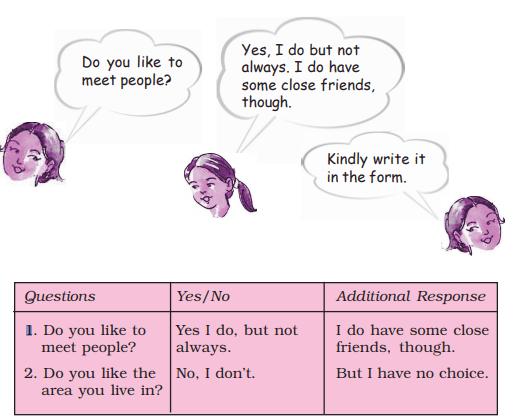 NCERT Solutions for Class 6 English Honeysuckle Chapter 7 Fair Play image 1