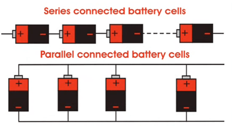 NCERT Solutions for Class 6 Science Chapter 12 Electricity and Circuits image 7