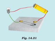 NCERT Solutions for Class 7 Science Chapter 14 Electric Current and its Effect image 2
