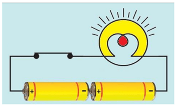 NCERT Solutions for Class 7 Science Chapter 14 Electric Current and its Effect image 7